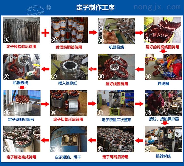 四川嘉能机电-定子制作工序