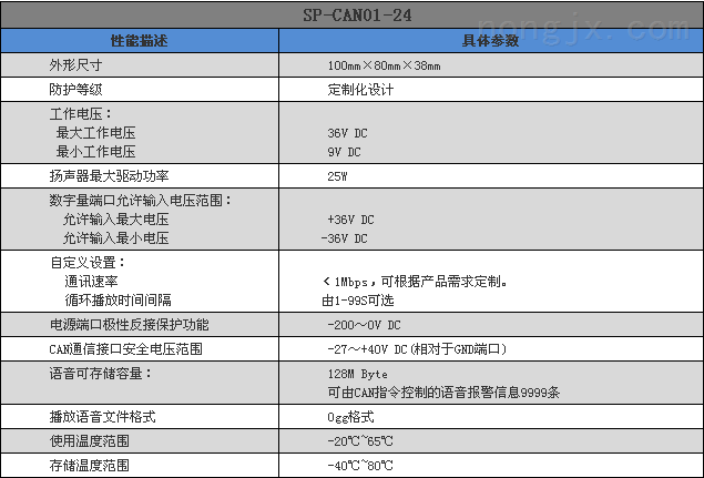 智能语音报警器 SP-CAN01-24产品参数