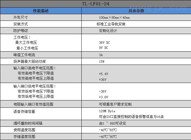 程控音乐报警器   TL-LF01-24产品参数